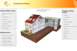 Passive House Days