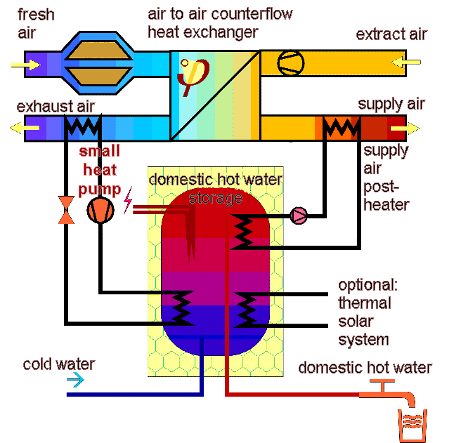 100045691 together with 254 additionally Multiheadsplitsystemairconditioners furthermore 21 besides Housing. on apartment heating and cooling units