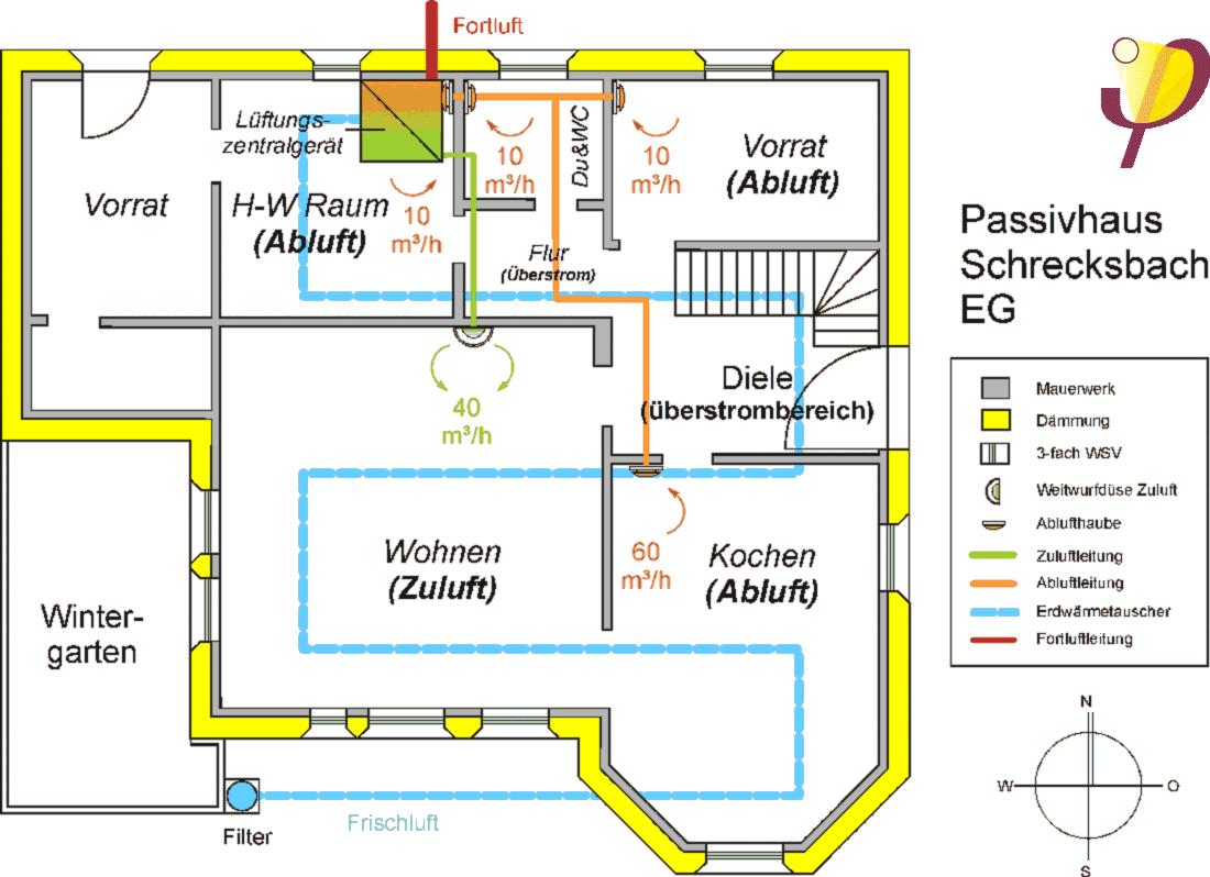 Passivhaus grundriss  Wirtschaftlichkeit Passivhaus
