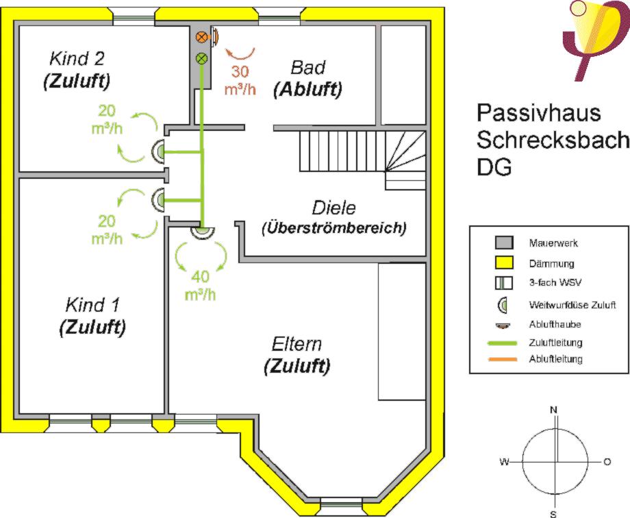 Passivhaus wandaufbau  Wirtschaftlichkeit Passivhaus